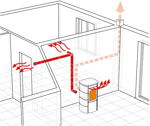 pelletofen extraflame viviana plus. Black Bedroom Furniture Sets. Home Design Ideas